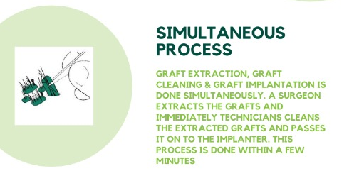 Simultaneous process in Real-time FUE